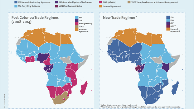 State of Trade Regimes